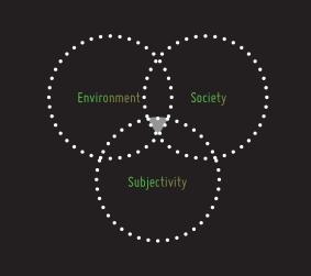 Ecosophy